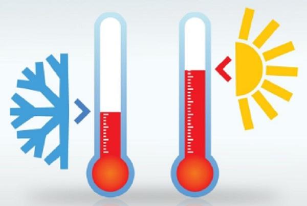 ¿Qué es la temperatura?